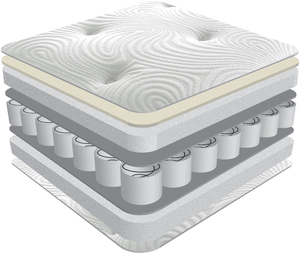 Latex Foam Pocket Sprung Mattress Sensation Sleep Beds