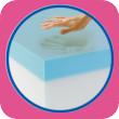 CoolFlex Cool Blue Memory Foam Mattress CoolBlue hybrid foam alternative to memory sleep cool mattress