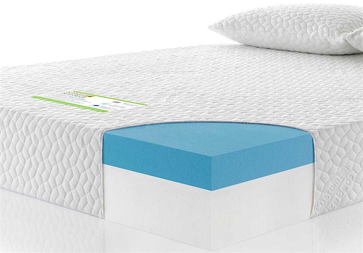 Coolblue Memory Foam Mattress Round Circular Shape