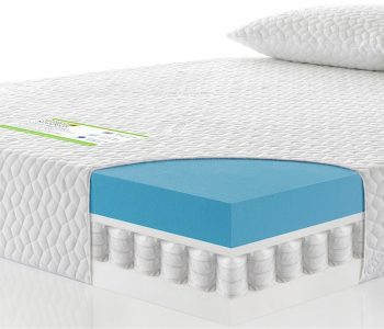 CoolBlue Mattress With Pocket Sprung Base