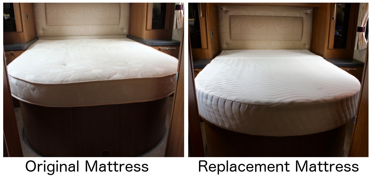 made to measure mattress for caravans boats motorhomes campervan yachts ebay. Black Bedroom Furniture Sets. Home Design Ideas