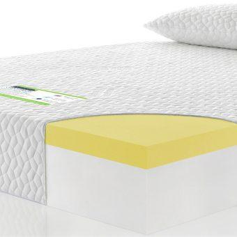Premium memory foam custom size mattress cross section with pillows image